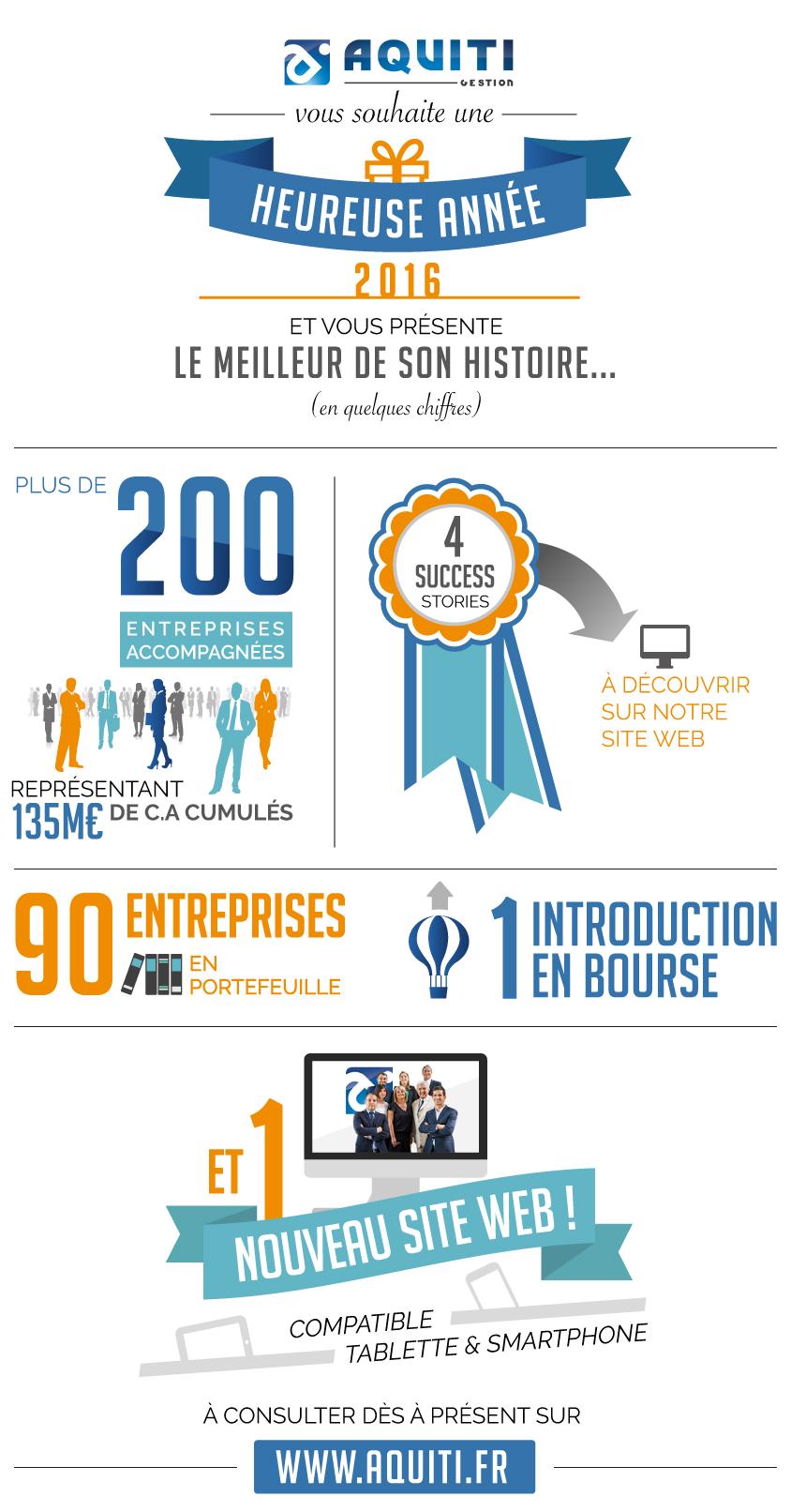 infographie-voeux-aquiti_V3